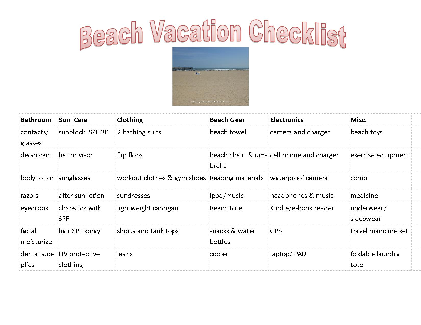 Beach Vacation Essentials Planning Packing For Your